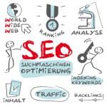 SEO, Suchmaschinenoptimierung, Meta-Tag, Konzept